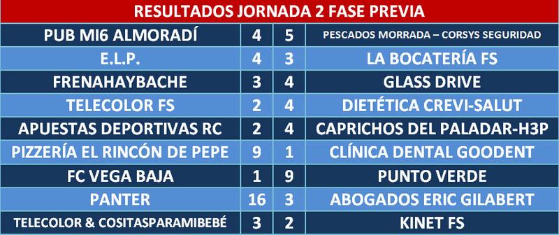 Fase previa XXXIX Edición liga local Callosa de Segura Result11