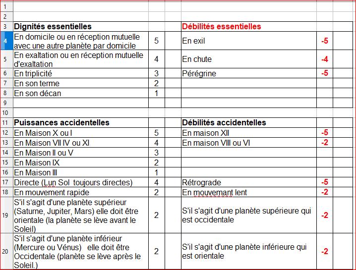 TABLEAU CHIFFRAGE PLANETES 1c10