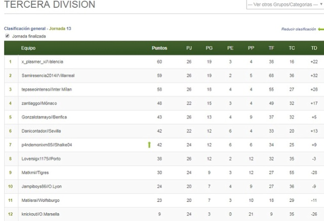 TABLA FINAL TERCERA DIVISION TEMPORADA 8 Forooo12