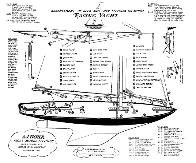 Model Racing Yacht Fisher10