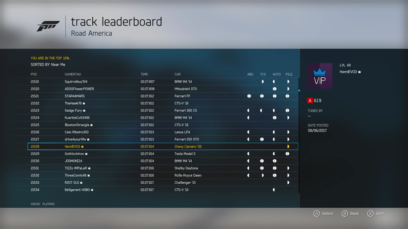 FM6 | Road America - 400HP (FWD/RWD/AWD) *RESULTS UP* 44d11010