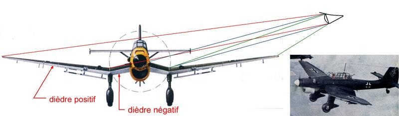 ANALYSE d'une PROGRESSION Aviati10