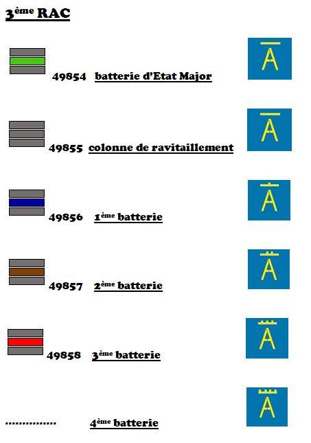 Chateau Gontier (Mayenne), véhicules à identifier 3rac10