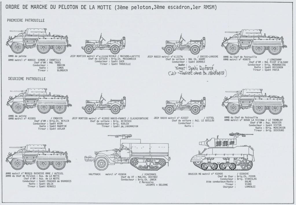 Jeep Mortier NICOLE du RMSM Orgngr10