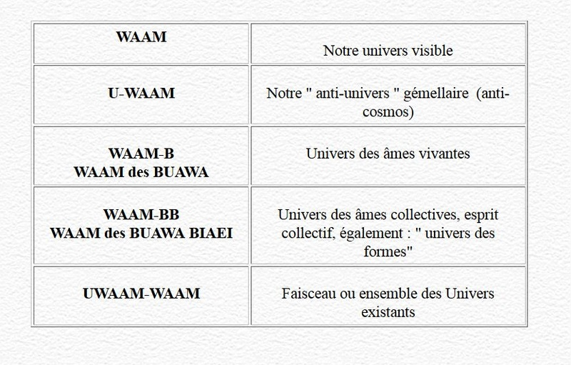 journal de WAAM Tablea12