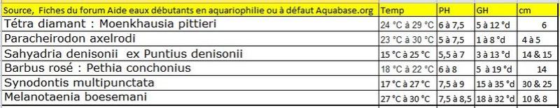 Mon aquarium Babou10