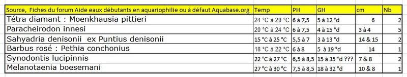 Problème algues pinceaux Babou211