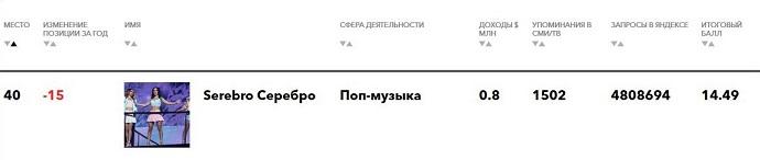 Новости о группе Серебро - Страница 3 03169611
