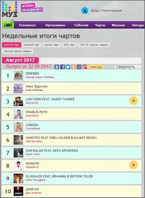 Серебро на радио и ТВ - Страница 2 Snap_213