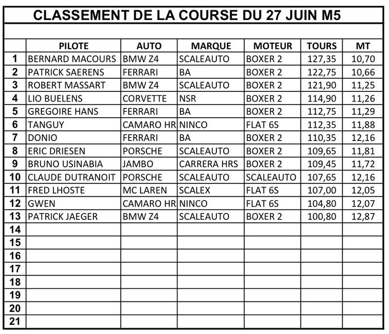 "Championnat GT ""SRCB 2017"" - Page 6 Classe10"