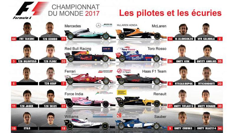 Inscription championnat F1 2017 World Championship - Page 2 Pilote10