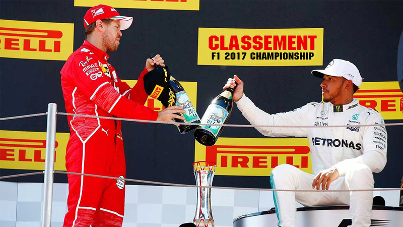 Résultat Championnat F1 2017 10342610