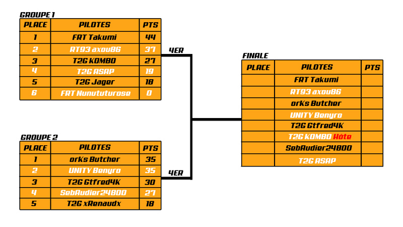 Championnat Rallycross Champi11