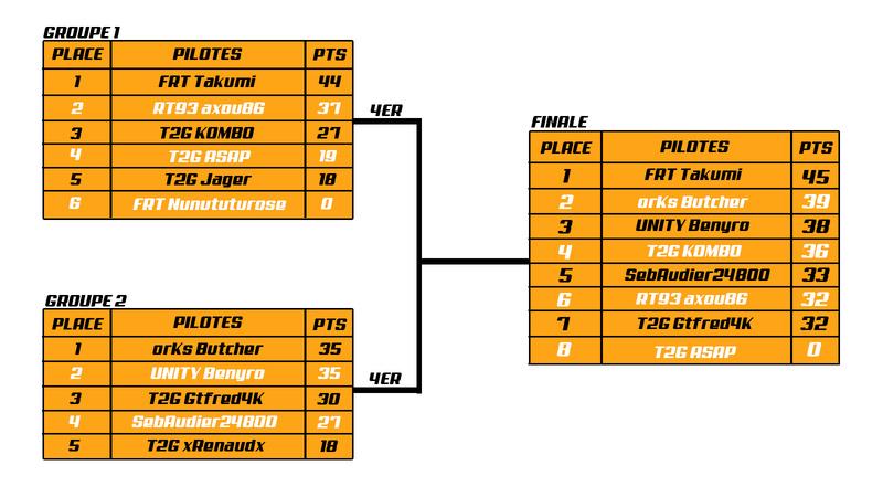 Championnat Rallycross Champi12