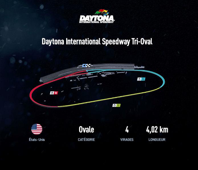 NASCAR DAYTONA 500 Circui15