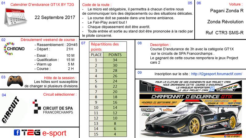 Endurance de SPA GT1X BY T2G Endura11