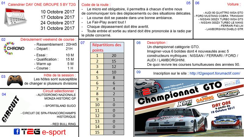 DAY ONE Championnat GTO BY T2G Reglem10