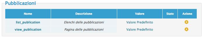 Ottimizzazione degli annunci, pubblicazioni ed eventi Scherm22