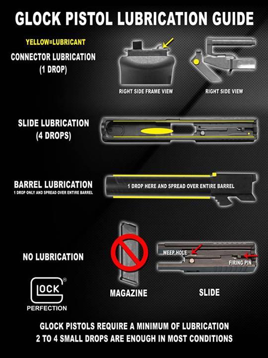 Nettoyage Glock 17 Glock-10