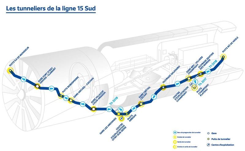 Transports en commun - Grand Paris Express - Page 6 Timing10