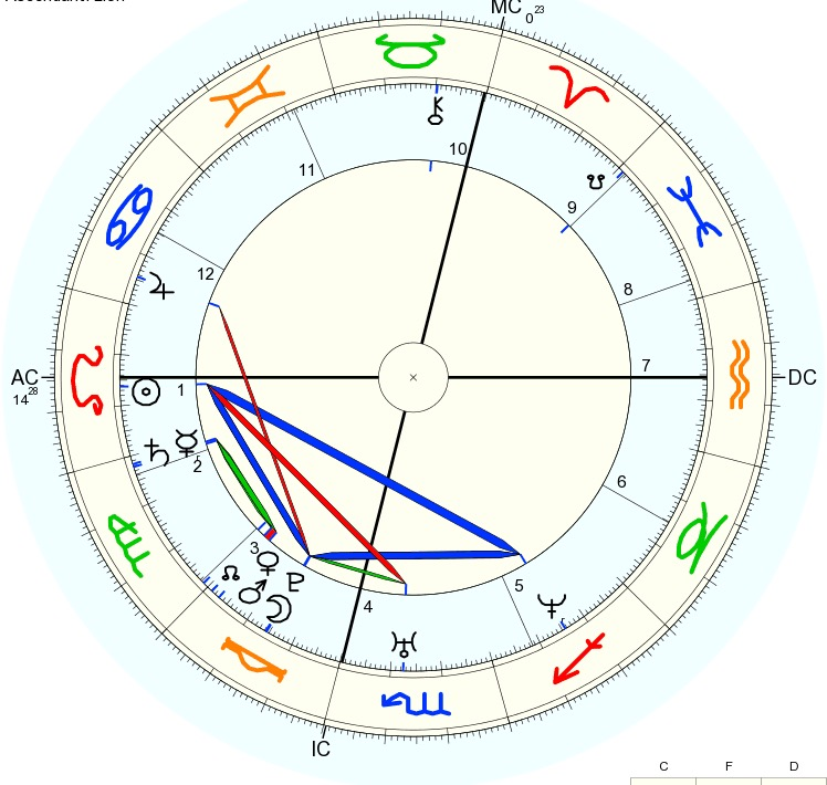 Parlez moi de Saturne  - Page 2 Img_0710