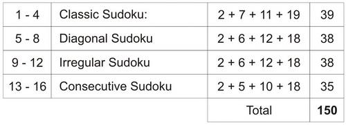 Only Sudoku Os_1_i10