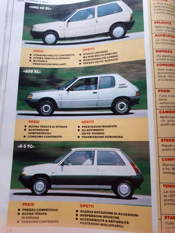 La Fiat Uno 20170615