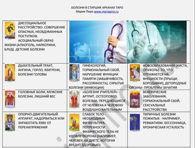 Таблица болезней в Таро   Lwhgwn10
