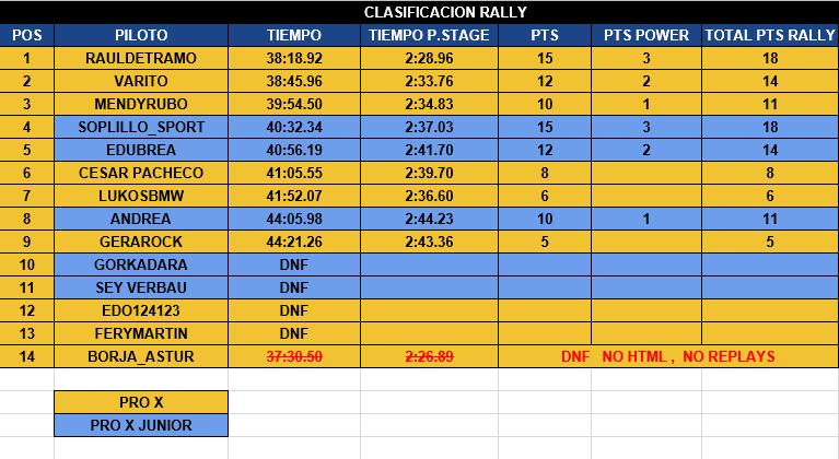 Resultados  Clasi_11