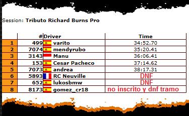 Rally Tributo Richard Burns Lll10
