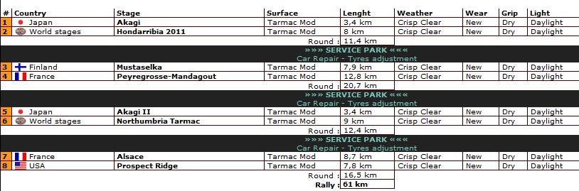Rally kit-car 17 julio 2018 Roadbo12