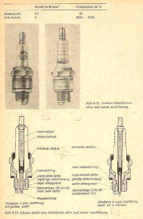 Evolution des bougies Isolat11