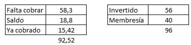 [COMPLETA] SHARES PTCS - Inversión Compartida  - Página 5 Estrat10