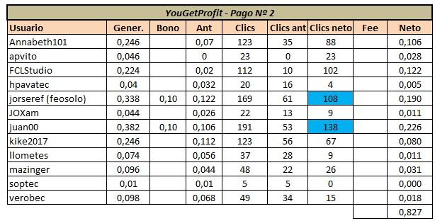 [PAGANDO] YOUGETPROFIT (Oferta 2) - YGP Lite - Refback 40% - Mínimo 2$ - Rec. pago 27 - Página 3 Panta-17