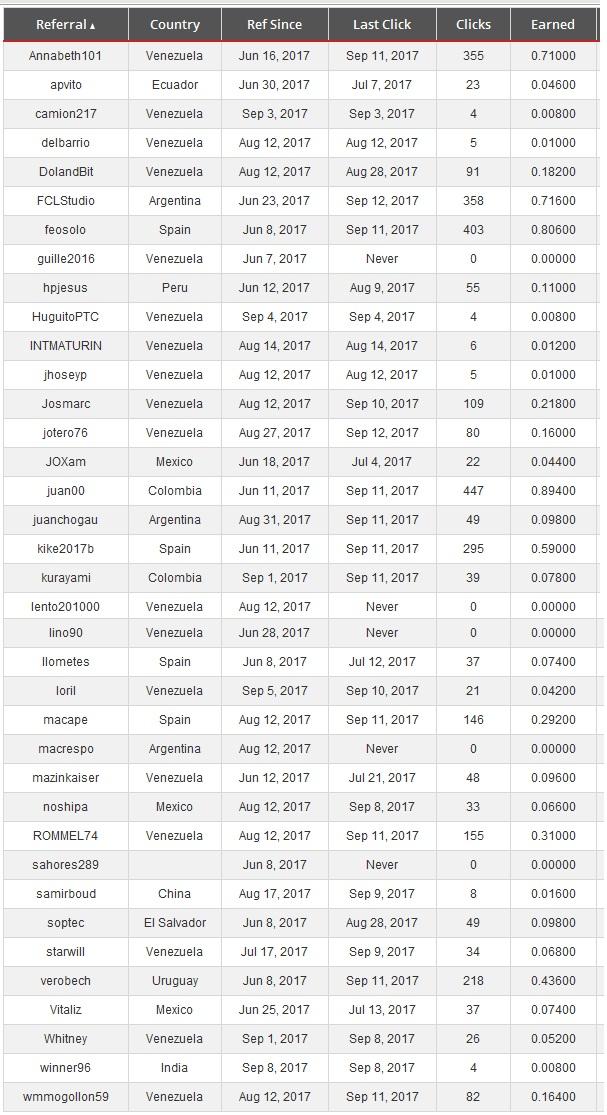[PAGANDO] YOUGETPROFIT (Oferta 2) - YGP Lite - Refback 40% - Mínimo 2$ - Rec. pago 38 - Página 5 Referi15