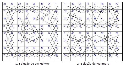Curiosidades Matemáticas Cavalo10