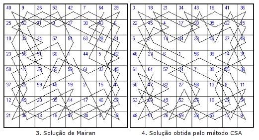 Curiosidades Matemáticas Cavalo11