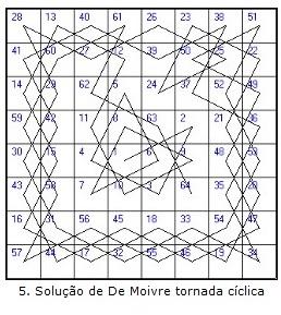 Curiosidades Matemáticas Cavalo14