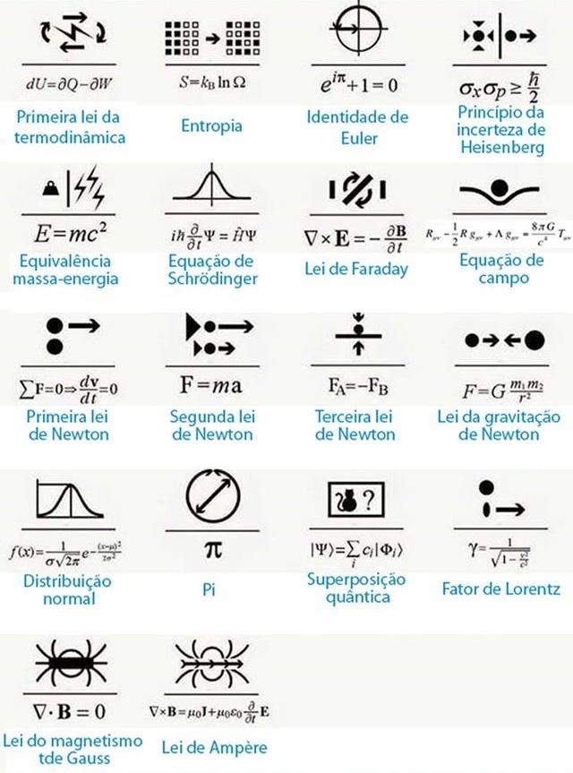 Curiosidades Matemáticas Equayy11