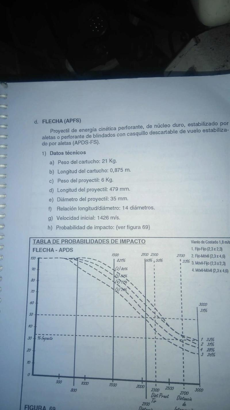 TAM-Tanque Argentino Mediano - Página 13 22339510