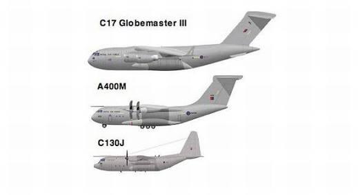 Boeing C-17 Globemaster III Image33