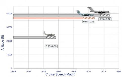 Boeing C-17 Globemaster III Image34