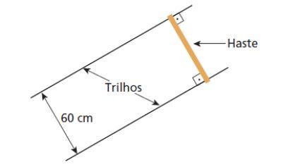 Leis de Newton e magnetismo Fat10