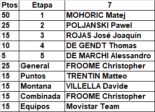 3 - Polla Vuelta a España 2017. Válida 28/35 de la Polla Anual LRDE - Página 3 Oficia52