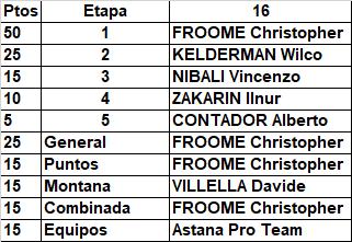 4 - Polla Vuelta a España 2017. Válida 28/35 de la Polla Anual LRDE - Página 4 Oficia65