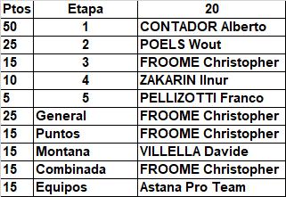 13 - Polla Vuelta a España 2017. Válida 28/35 de la Polla Anual LRDE - Página 5 Oficia69