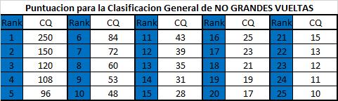 Polla Clasica RCN 2017 - Valida 33 de 35 LRDE Puntua11