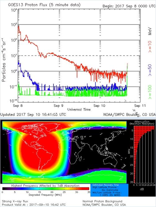 Monitoreo de la Actividad Solar 2017 - Página 7 1642_t10