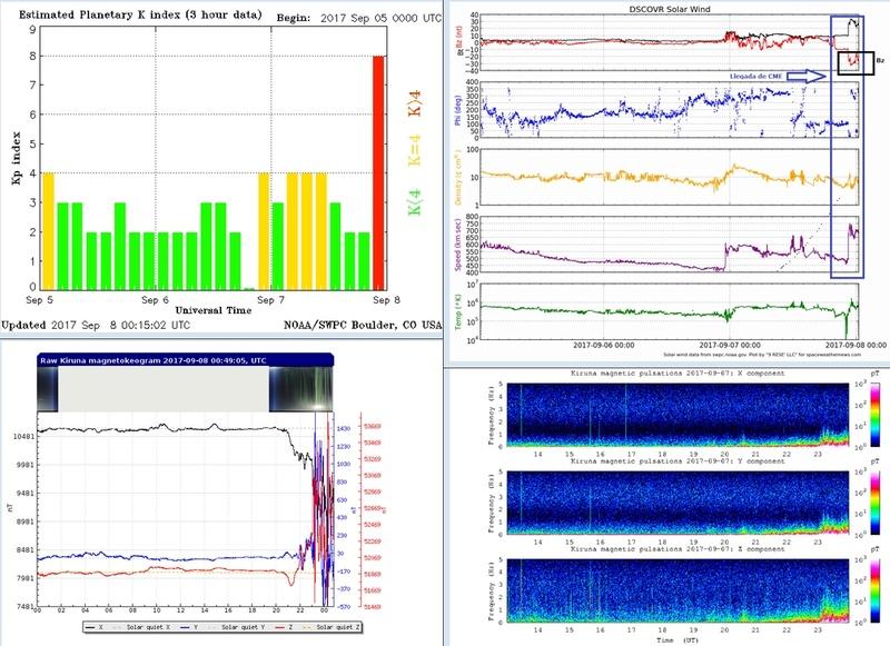 Monitoreo de la Actividad Solar 2017 - Página 7 20109012