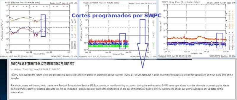 Monitoreo de la Actividad Solar 2017 - Página 4 20170610